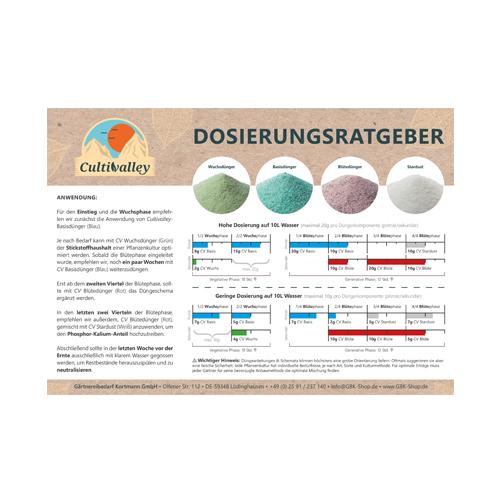 CV_Duengerset_Dosierungsratgeber